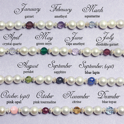 Birthstone options for baby bracelets.