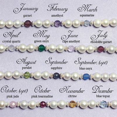 Birthstone chart for baby bracelet.