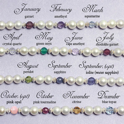 Birthstone options for baby and children's bracelets.