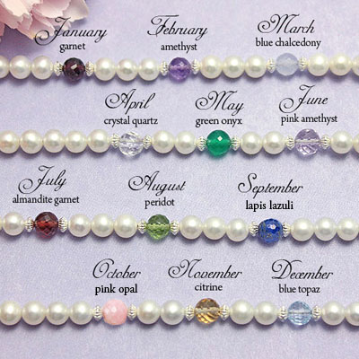 Birthstones for mothers bracelets.
